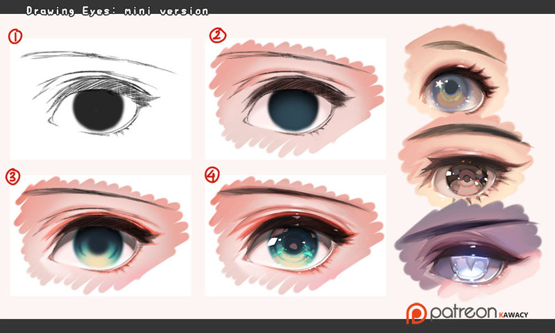Drawn photos deviantart Mini eyes eyes Drawing version