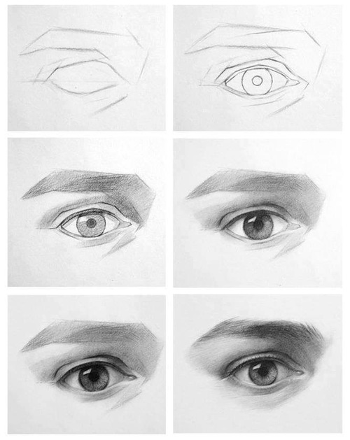 Drawn photos male eye Male Realistic Sketching and Sketching