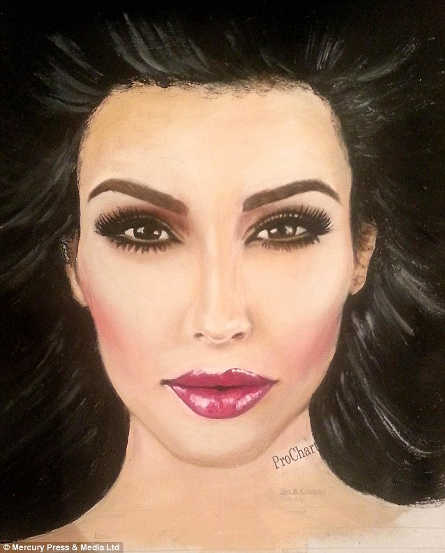 Drawn amd kim kardashian Kim look of Kim and