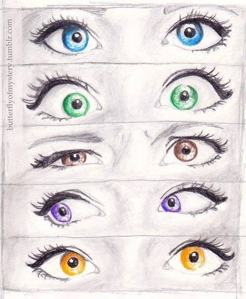 Drawn eyeball cute Drawings drawings eyes drawings Cute