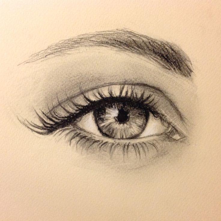 Drawn eyeball detail drawing How for Draw: Drawings helpful
