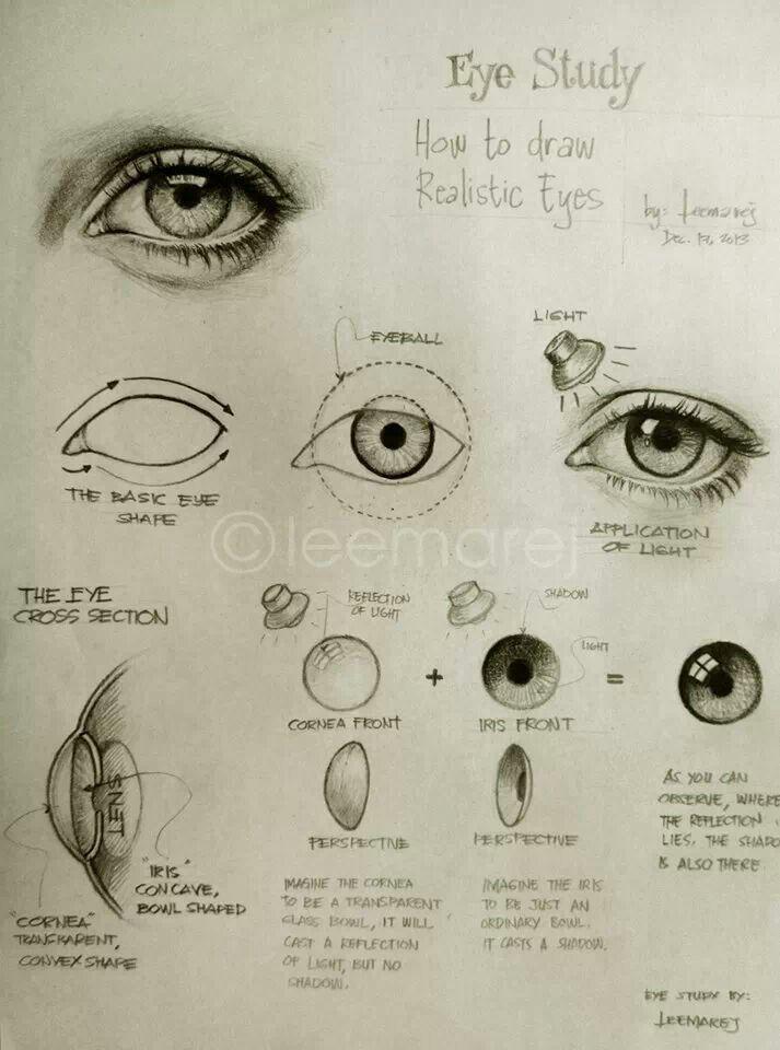 Drawn eyeball detail drawing How drawings draw Pinterest eye