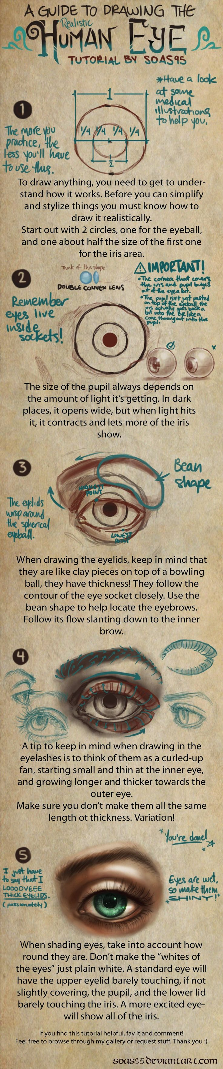 Drawn eyeball famous Http://soas95 TUTORIAL by on on