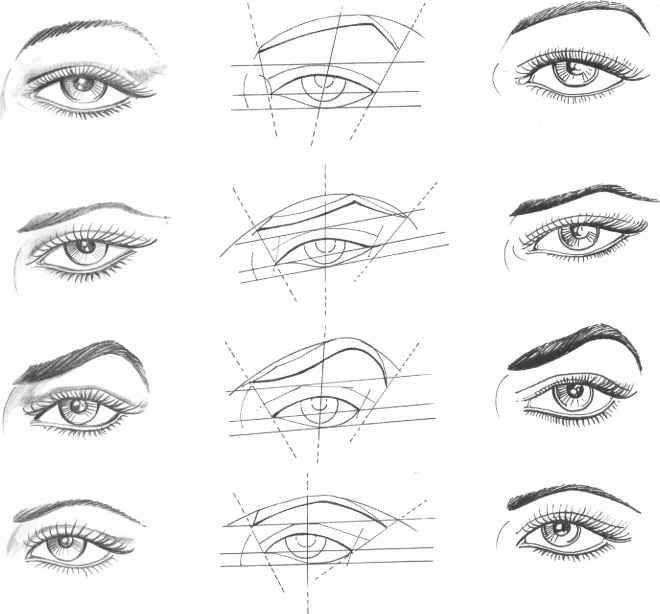 Drawn eyeball most realistic eye On Best Pinterest ideas 20+