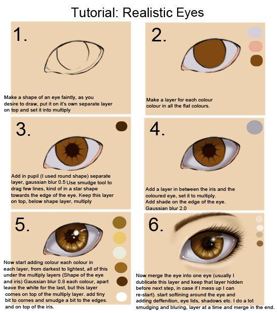 Drawn eyeball one eye 25+ looks shows on you