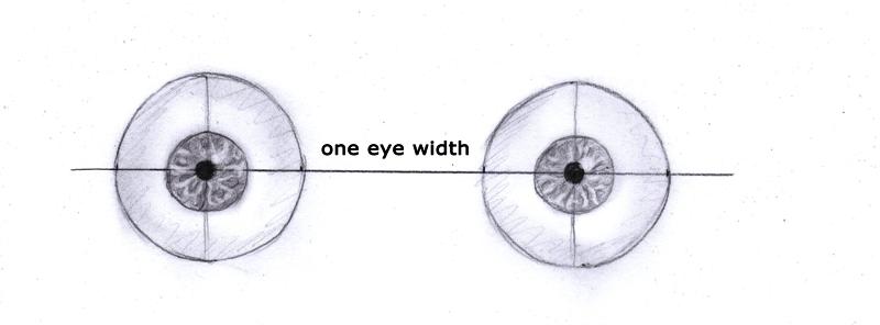 Drawn eyeball one eye Tips on 2 and Like