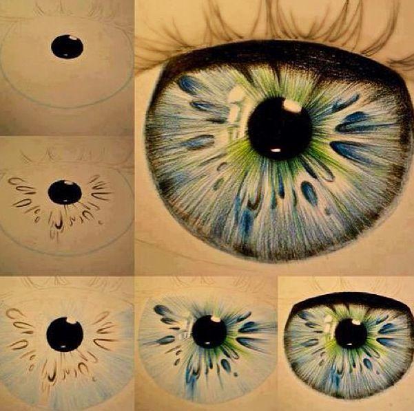 Drawn eyeball pretty eye This best Eye The this