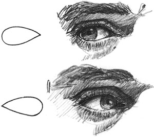 Drawn profile eye Shape to one looking side