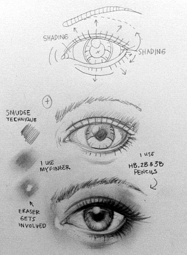 Drawn eyeball world's good #10