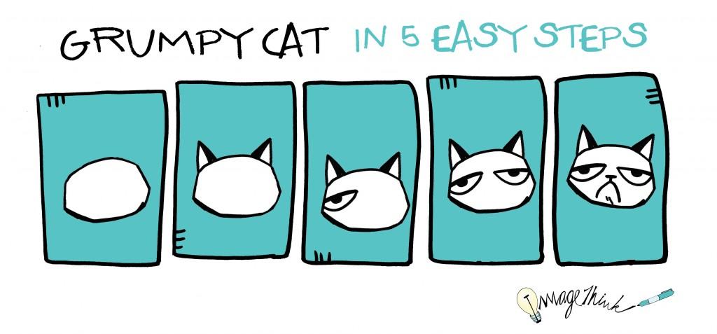 Grumpy Cat clipart easy cat How 5 Easy Cat How