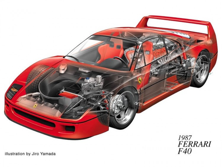Drawn ferarri wallpaper Group Racing F40 Cars (1989)