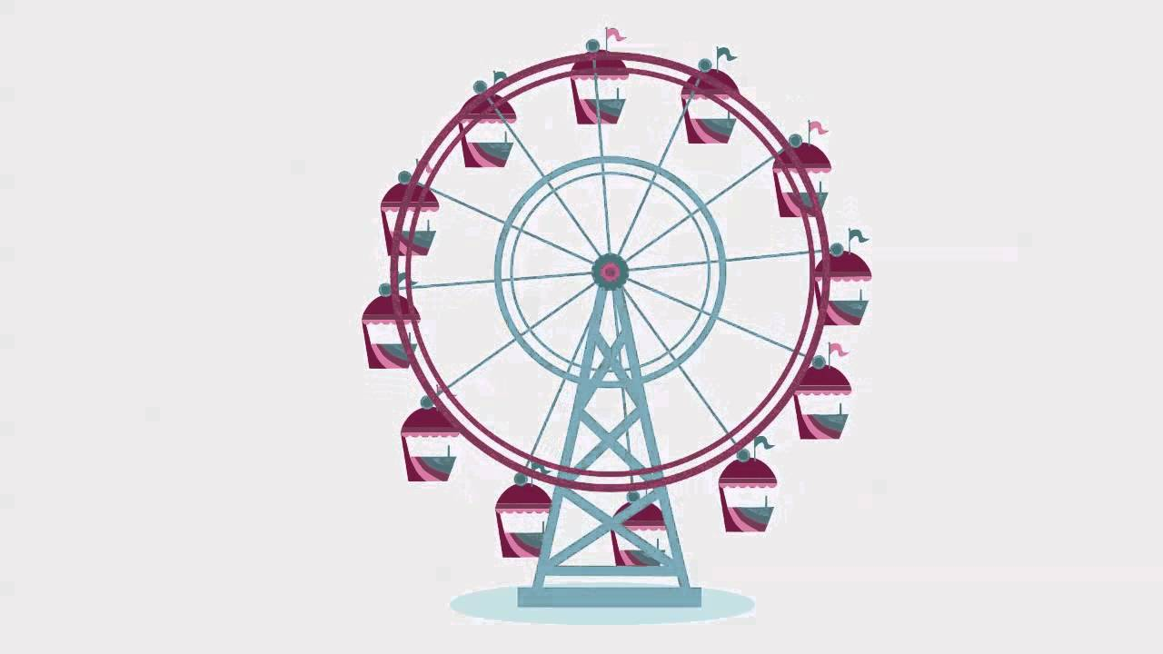 Drawn ferris wheel animated Made Pro YouTube Unsubscribe wheel