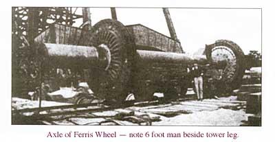 Drawn ferris wheel wheel and axle In Wheel Ferris 1893 World's
