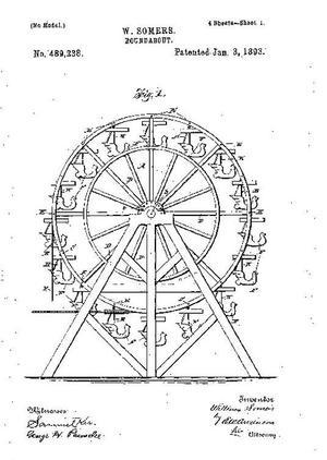Drawn ferris wheel wheel and axle Roundabout Ferris William Antecedents The
