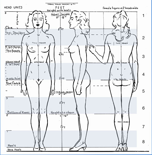 Drawn figurine head position Drawing can useful useful and