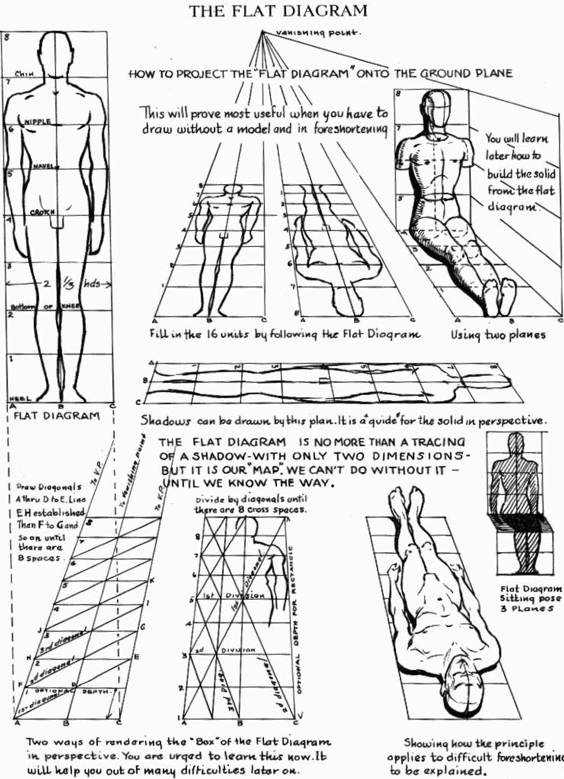 Drawn figurine perspective Come  figure just human
