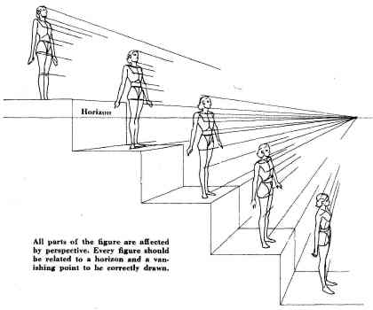 Drawn figurine perspective Lessons Draw How Figures Human