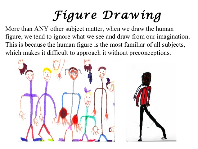 Drawn figurine powerpoint presentation Human Drawing the ANY figure