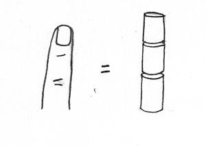Drawn finger #5