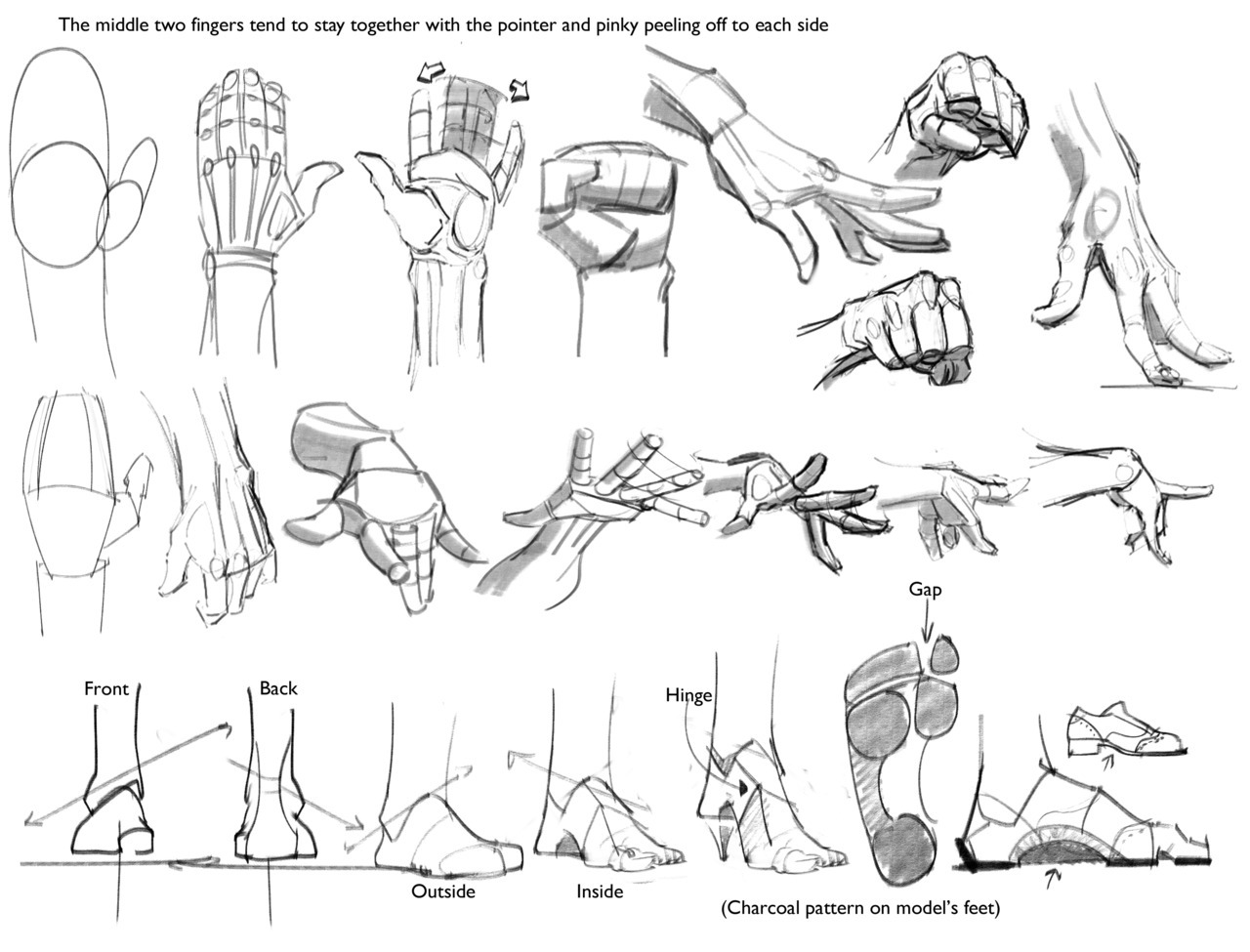 Drawn fist hand and foot Hand  hands drawing hand