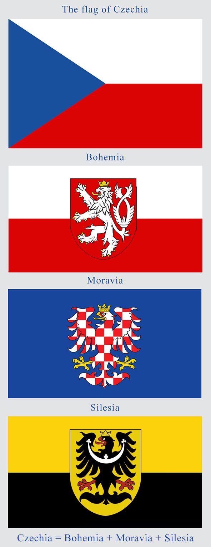 Drawn flag central europe & historical Best republic flag