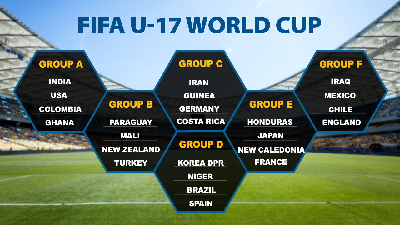 Drawn football official World as 2017 17 draw