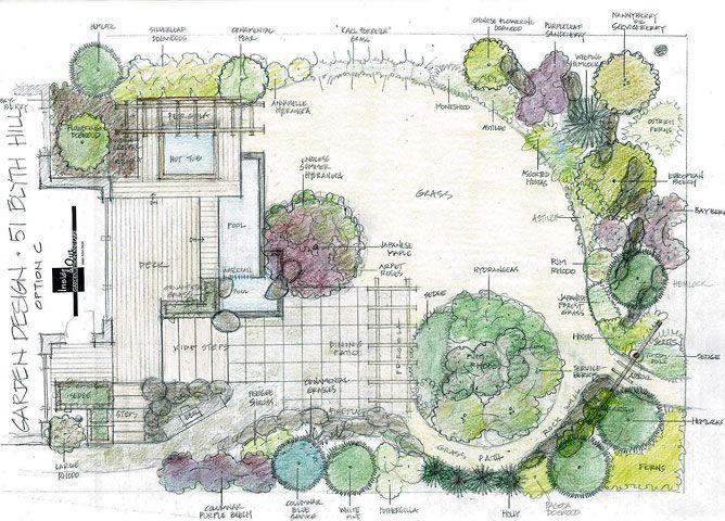 Drawn garden Garden 25+ Pinterest design To