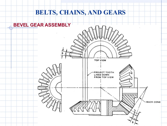 Drawn gears ASSEMBLY pulleys BELTS engineering BEVEL