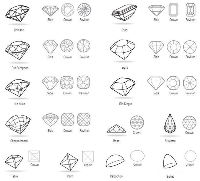 Drawn gems #4