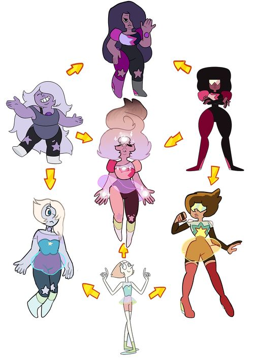 Drawn universe cartoon Characters images gem Steven and