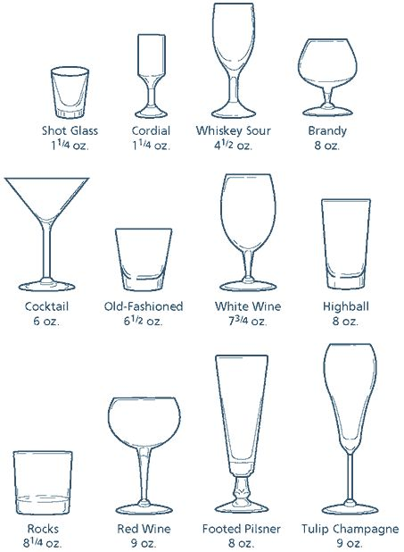 Drawn spectacles drinking glass Perfect Pinterest Mason  Best
