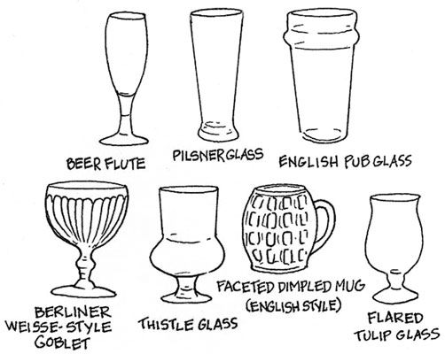 Drawn beer This and more Glass for