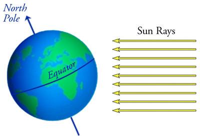 Drawn globe sketched Earthtilt_56295555d7be0b28f32ff16ca188865c Mathematics Illustrative
