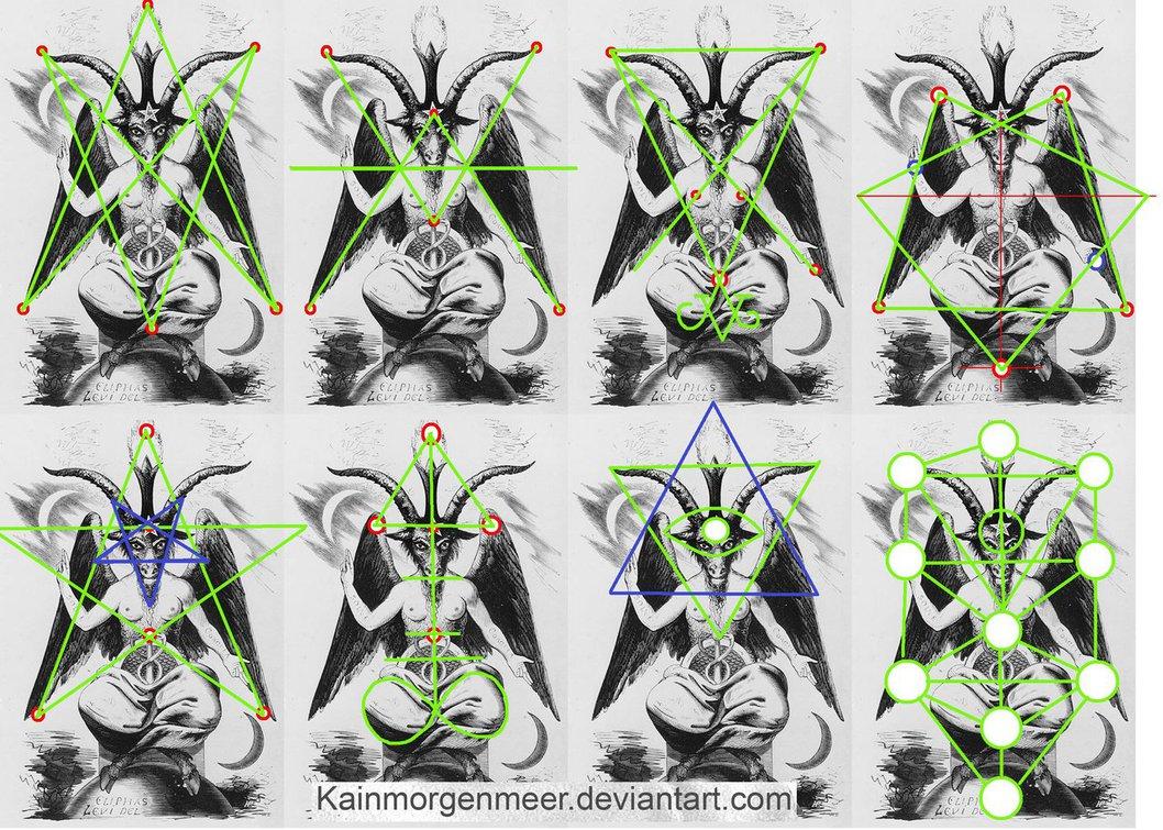 Drawn goat eliphas levi Figure over Various symbols of