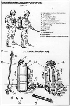 Drawn grenade flamethrower World ww1 in with History