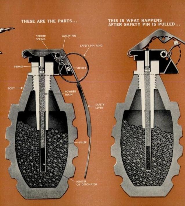 Drawn grenade nuclear Hand 1951 Оружие Themepark –