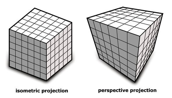 Drawn gun isometric pixel Projection tutorial projection tutorial perspective