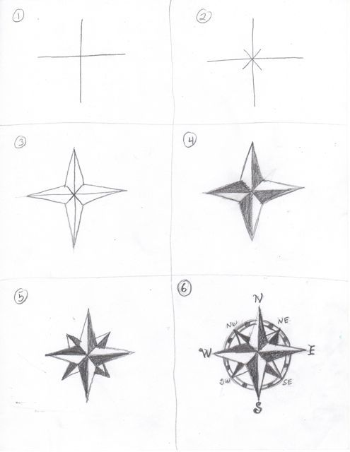Drawn compass easy Draw Simple Best Creators compass