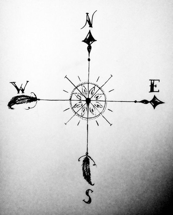 Drawn compass simple How trying the Pinterest this