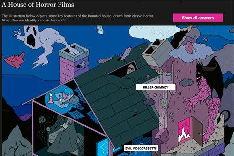 Drawn haunted house classic Like house Books? features Screenshot