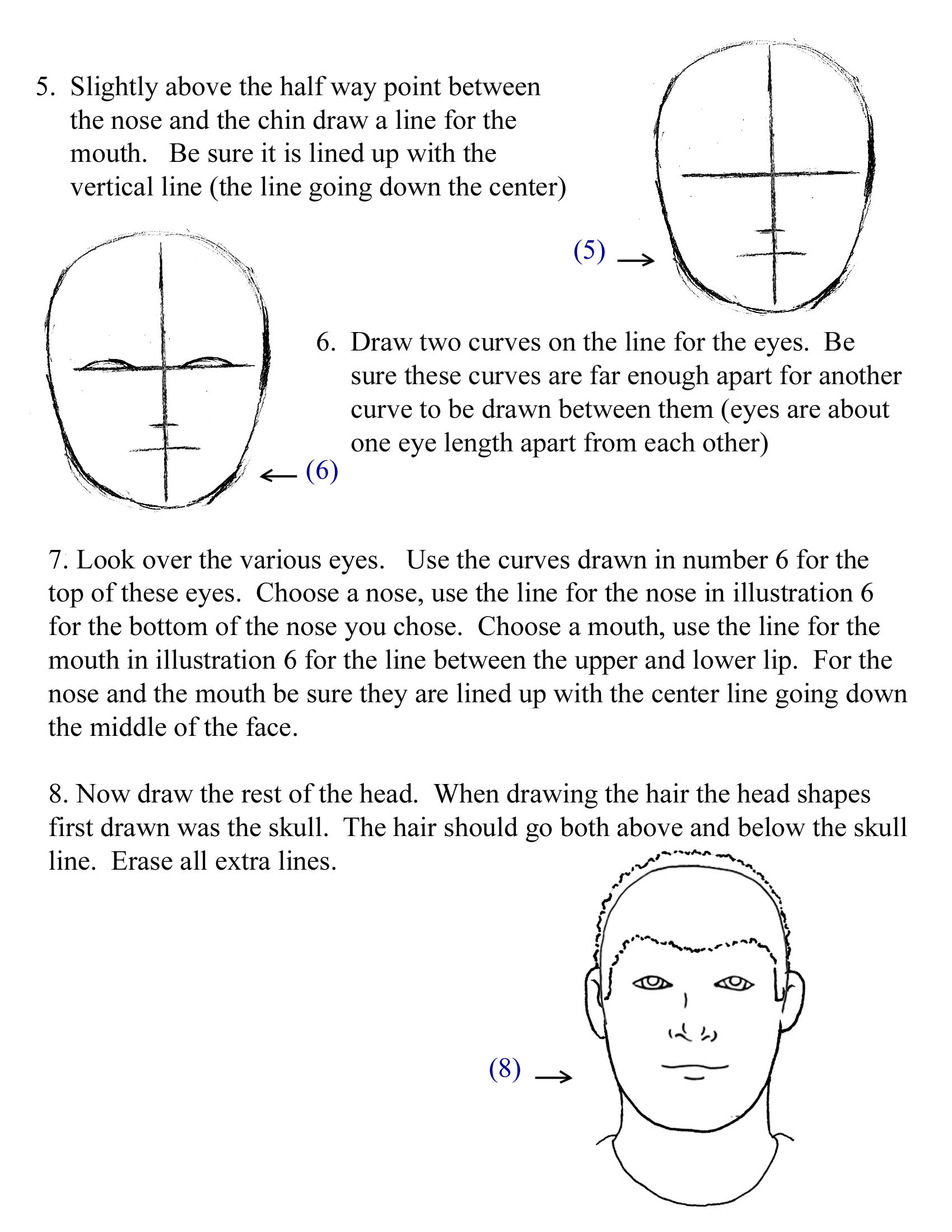 Drawn portrait line drawing PORTRAIT DRAWINGS step by step