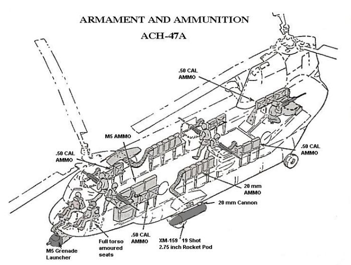 Drawn helicopter chinook helicopter Called The Chinook! its the