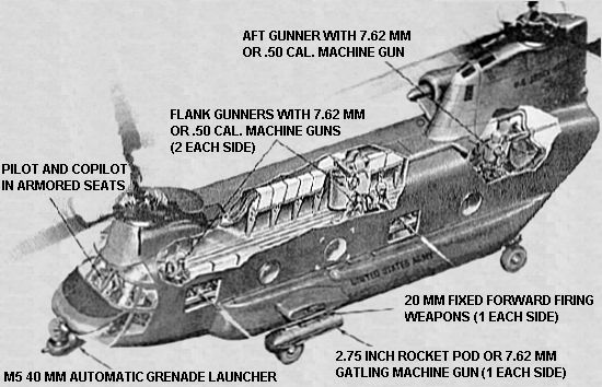 Drawn helicopter chinook helicopter Vehicles Helicopter ~ Wall Helicopter