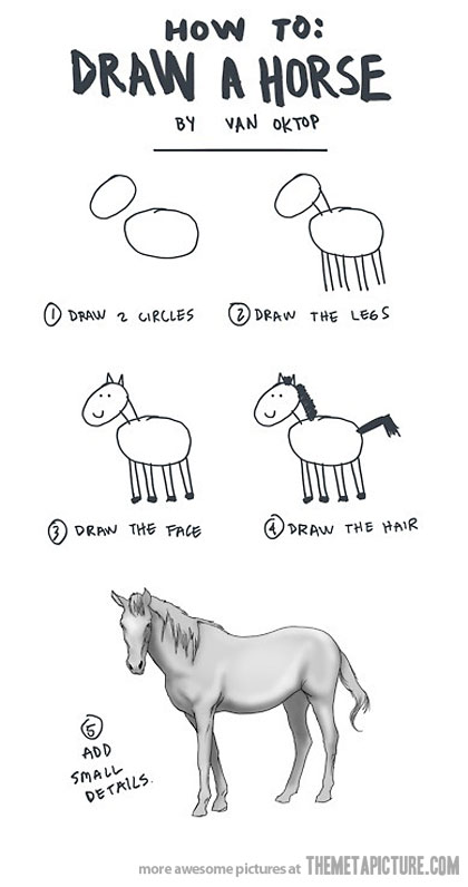 Drawn horse funny Draw funny a to draw