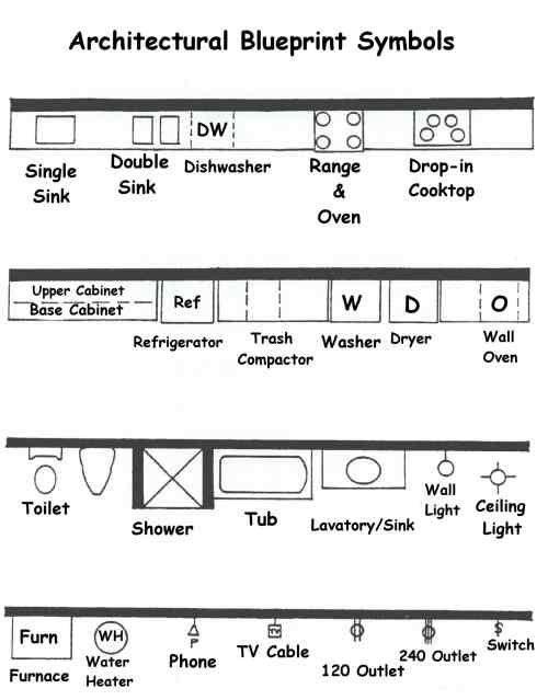 Drawn hosue location plan Pinterest plans Drawing · Floor