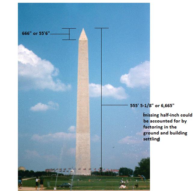 Drawn illuminati obelisk  president D United dedicated