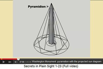 Drawn illuminati washington monument 1 Osiris Isis of DC