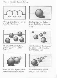 Drawn illusion space drawing #14