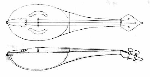 Drawn instrument Plans is measurements 2001) tuned