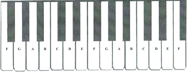 Drawn piano simple Draw note using and in